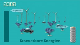 Still Image Design Energy Transition Explanatory Film 13