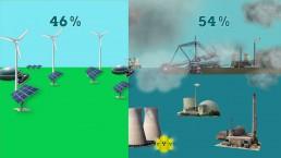 Still Image Design Energy Transition Explanatory Film 12