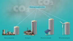 Still Image Design Energy Transition Explanatory Film 8