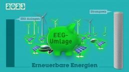 Still Image Design Energy Transition Explanatory Film 4
