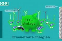 Standbild Energiewende gestalten Erklärfilm 4