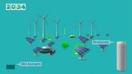 Still Image Design Energy Transition Explanatory Film 3