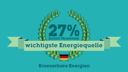 Standbild Energiewende gestalten Erklärfilm 1