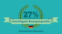 Still Image Design Energy Transition Explanatory Film 1