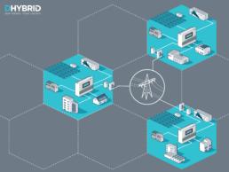 Infografik zeigt Netzgekoppelte Microgrids von DHYBRID